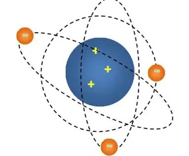 Teori-atom-Rutherford-definisi-kekuatan-kelemahan